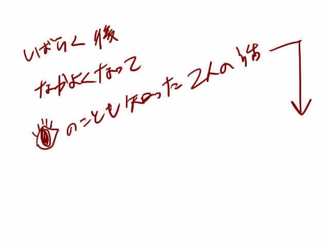 NO>1 鍵