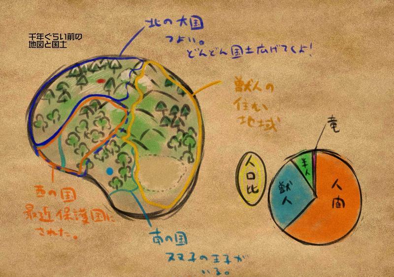 簡易版ハル物世界説明