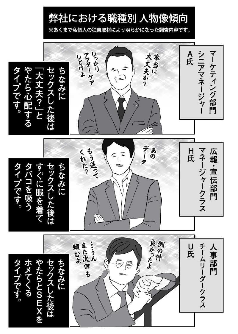 会社員 玖島川の日常 106