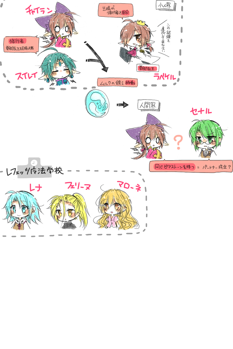 01 小さき王 前編