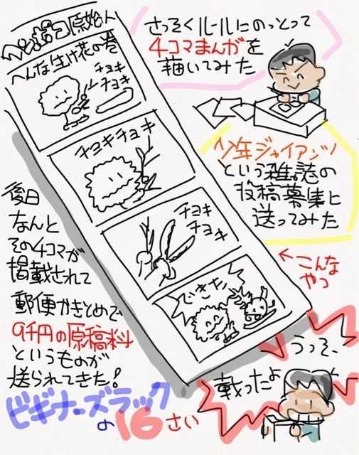 石森章太郎著「マンガ家入門」を読んで初投稿した16歳。