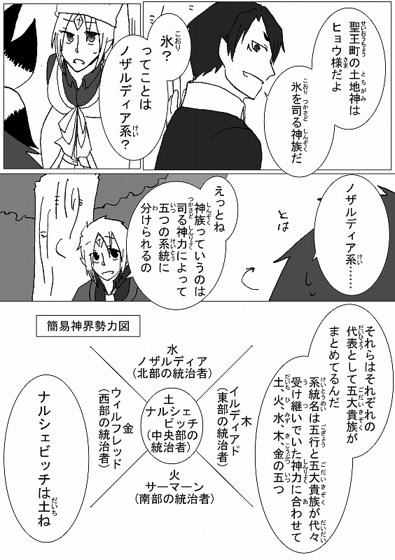 第八幕:縁、絡みて(前編)