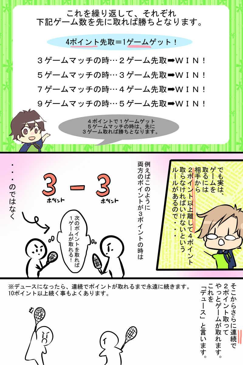番外編:ルール説明カラーver