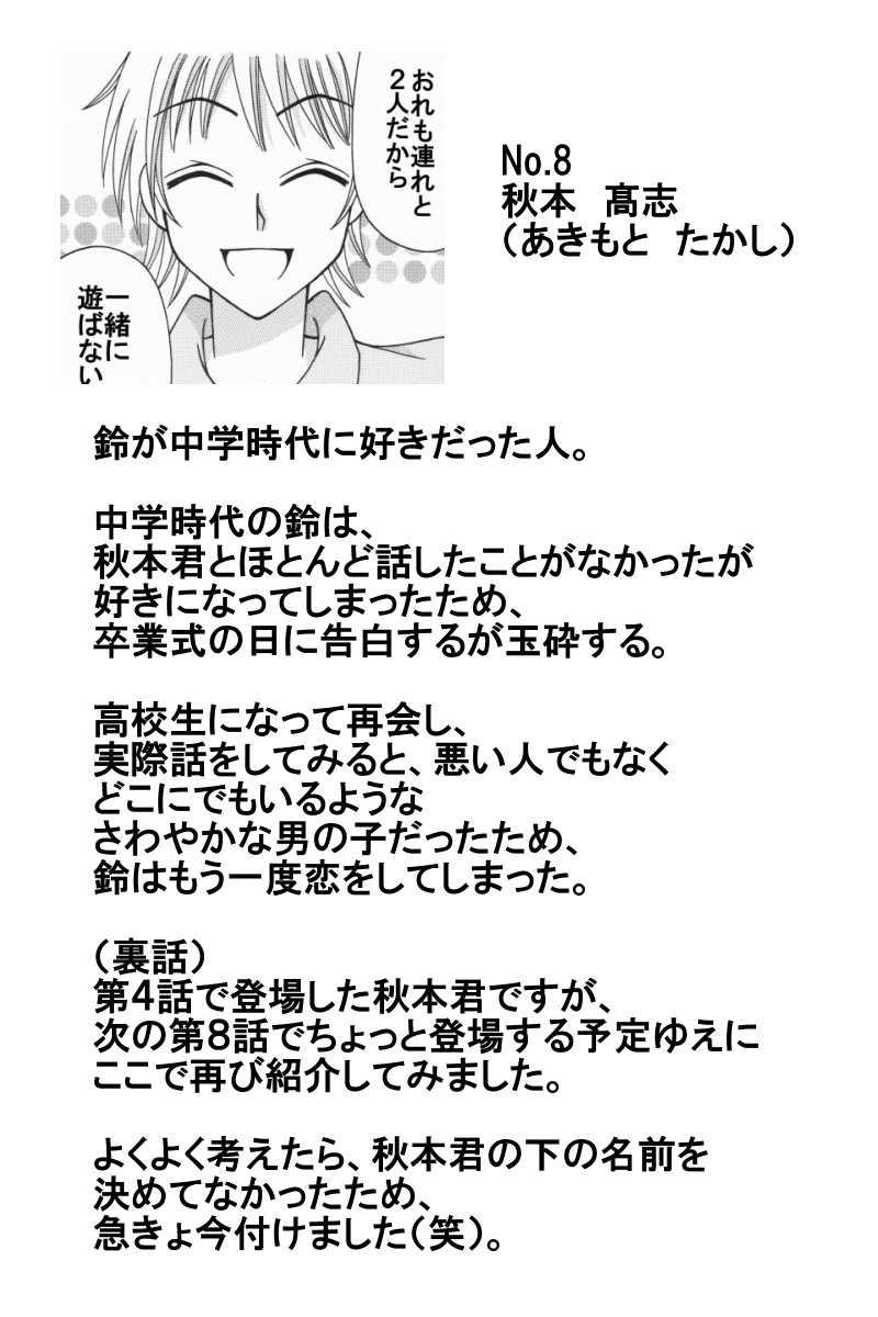 番外編:登場人物紹介