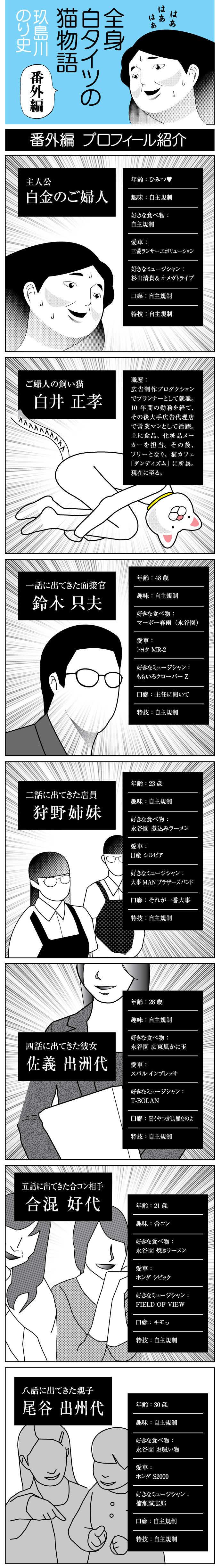 番外編 プロフィール紹介
