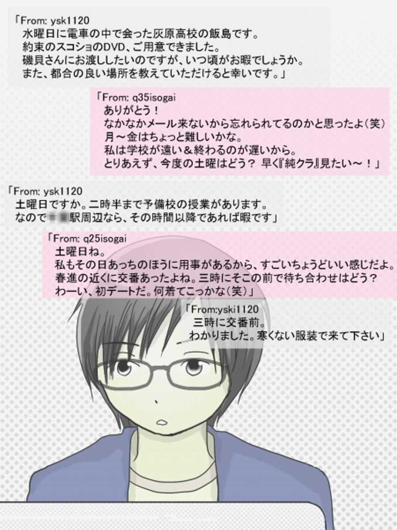 共通項 (3)