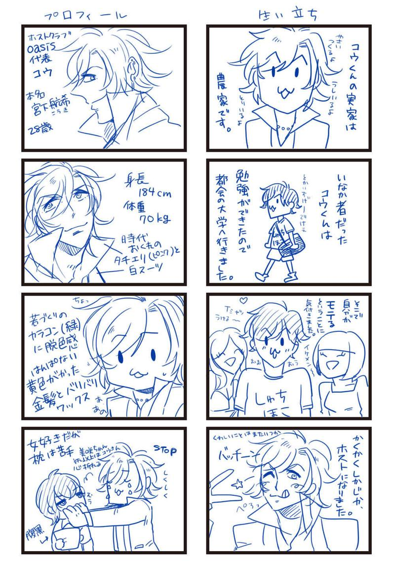 vol.00 [男本(キャラ紹介)]