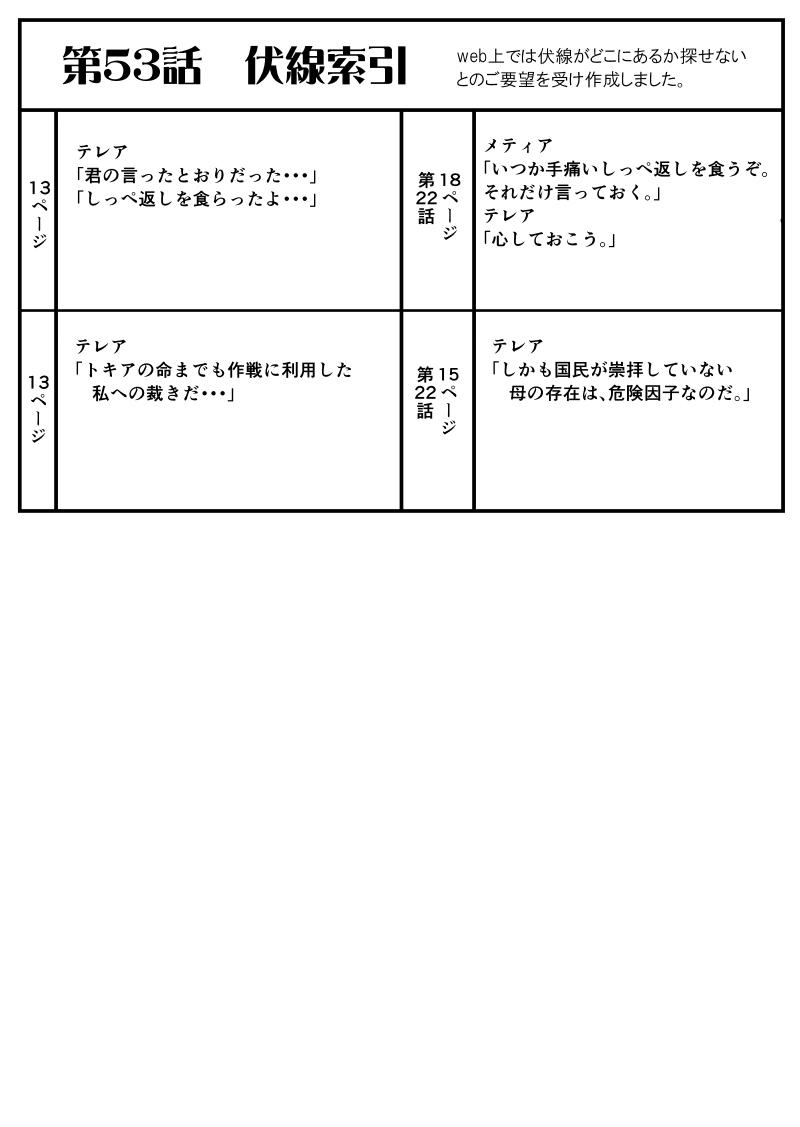第53話 暗黒の大陸(8)